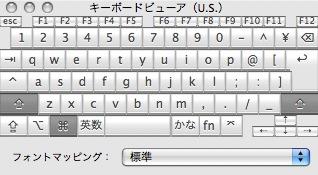 従来のソフトキーボード